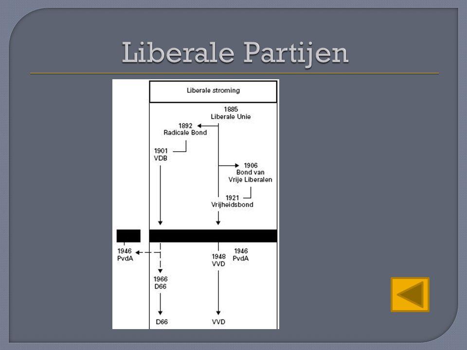 Liberale Partijen