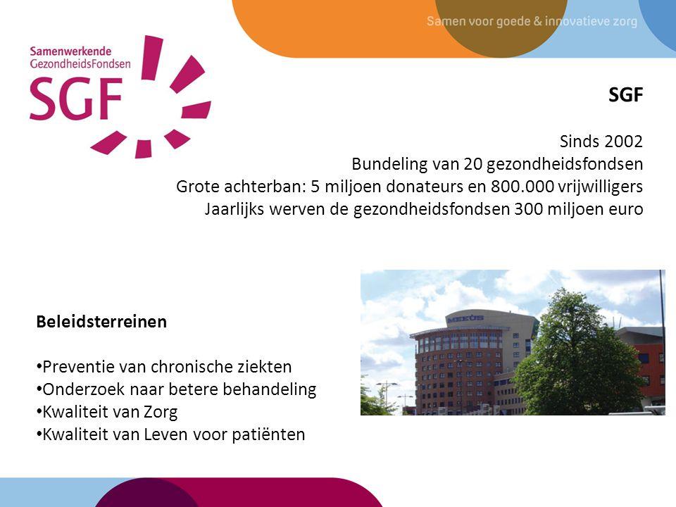SGF Sinds 2002 Bundeling van 20 gezondheidsfondsen