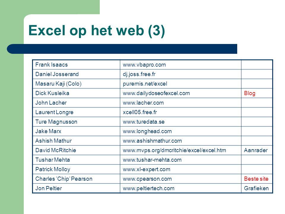 Excel op het web (3) Frank Isaacs www.vbapro.com Daniel Josserand
