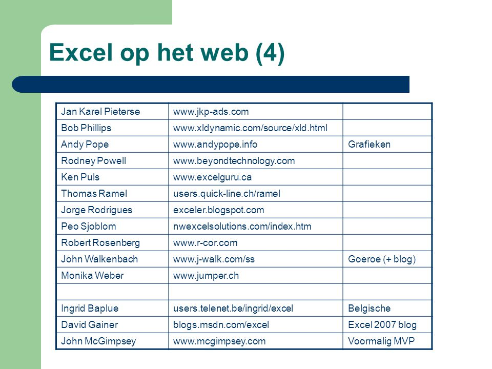Excel op het web (4) Jan Karel Pieterse www.jkp-ads.com Bob Phillips