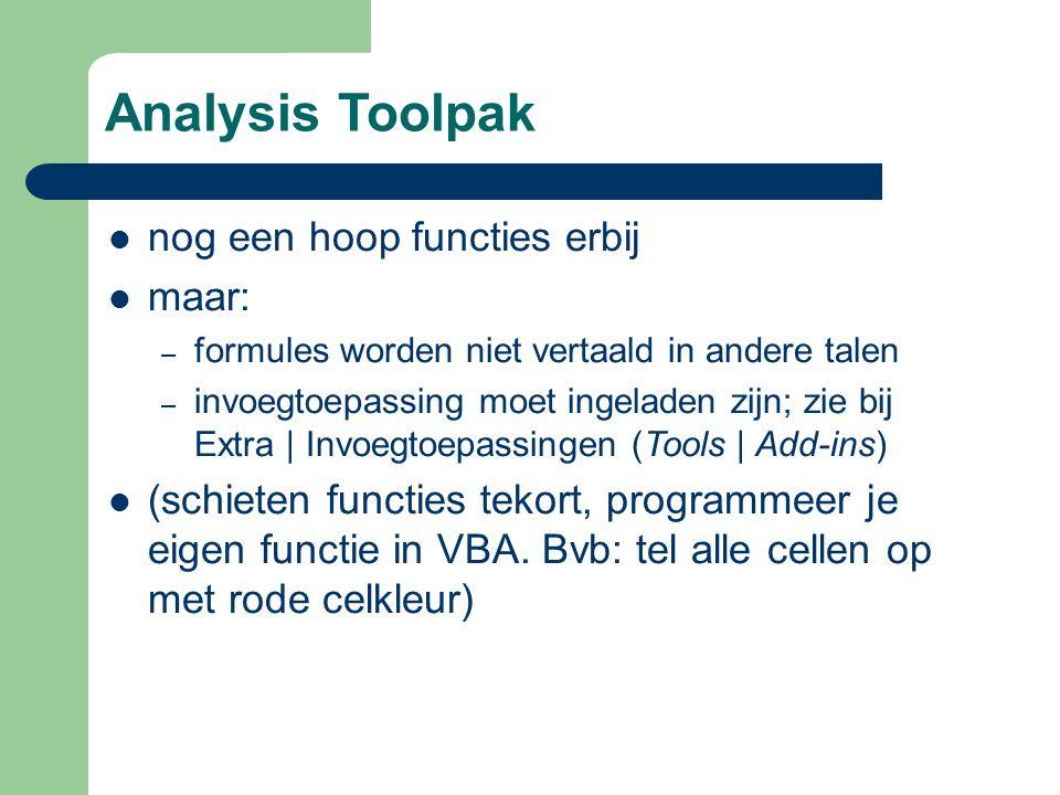 Analysis Toolpak nog een hoop functies erbij maar: