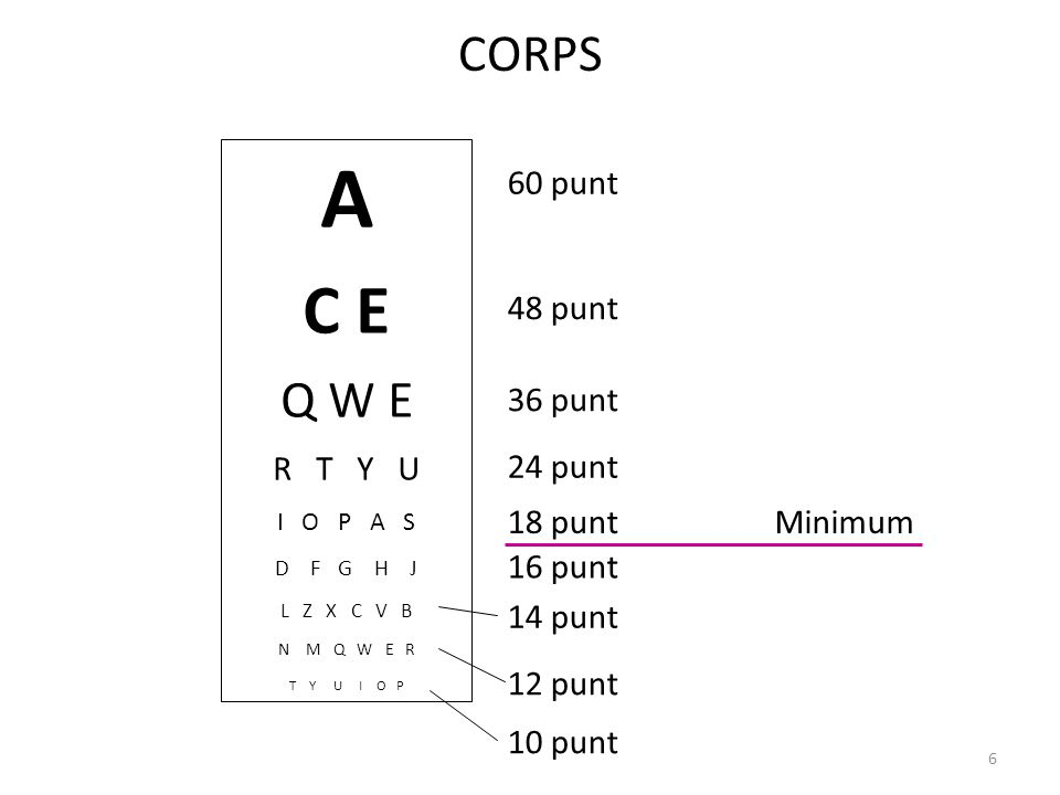 A C E CORPS Q W E Helvetica 48 36 point R T Y U 60 punt 48 punt