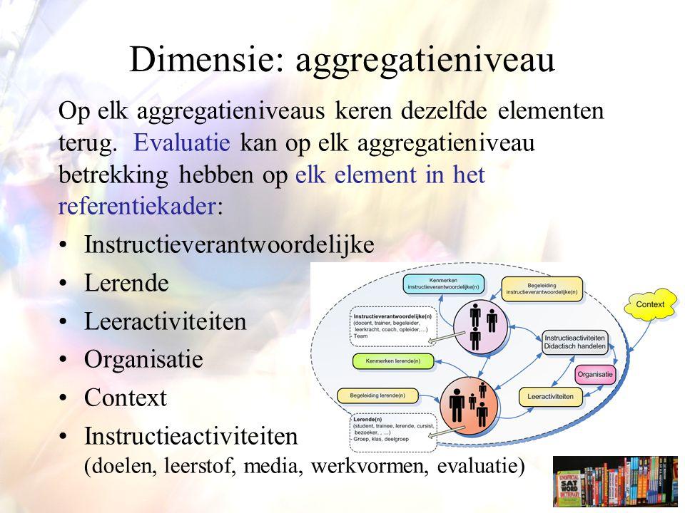 Dimensie: aggregatieniveau