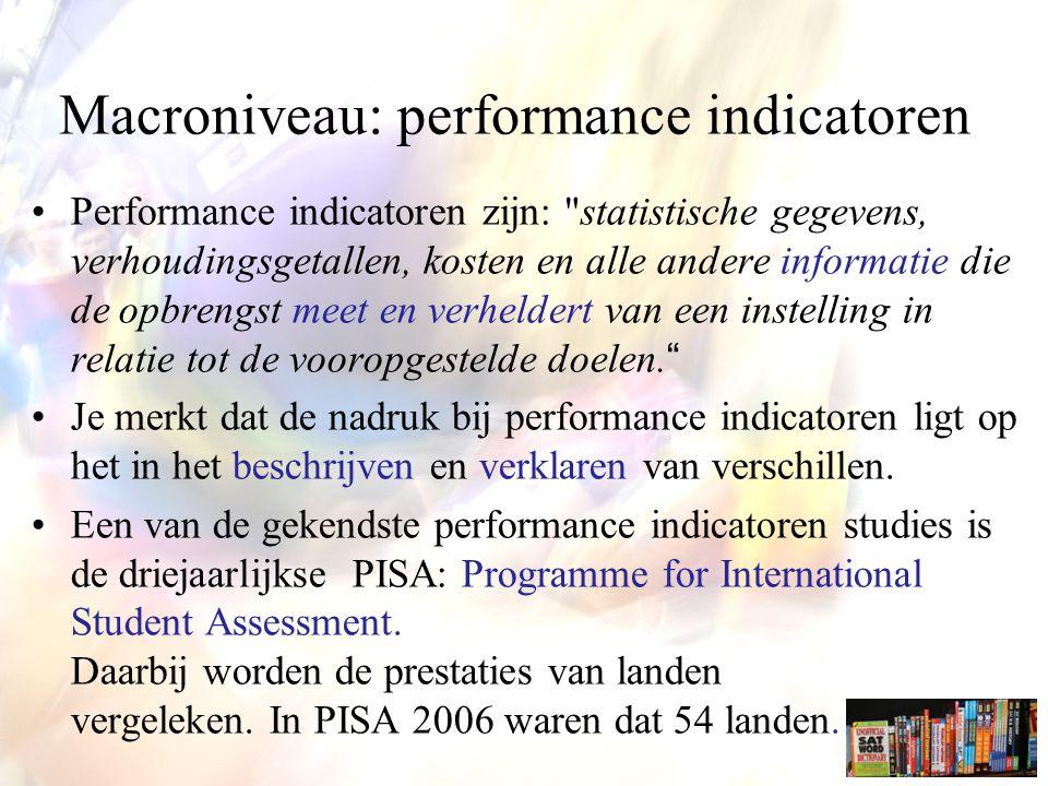 Macroniveau: performance indicatoren
