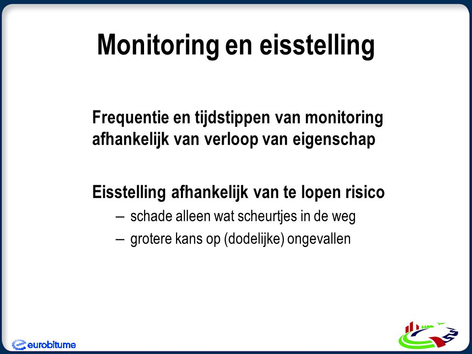 Monitoring en eisstelling