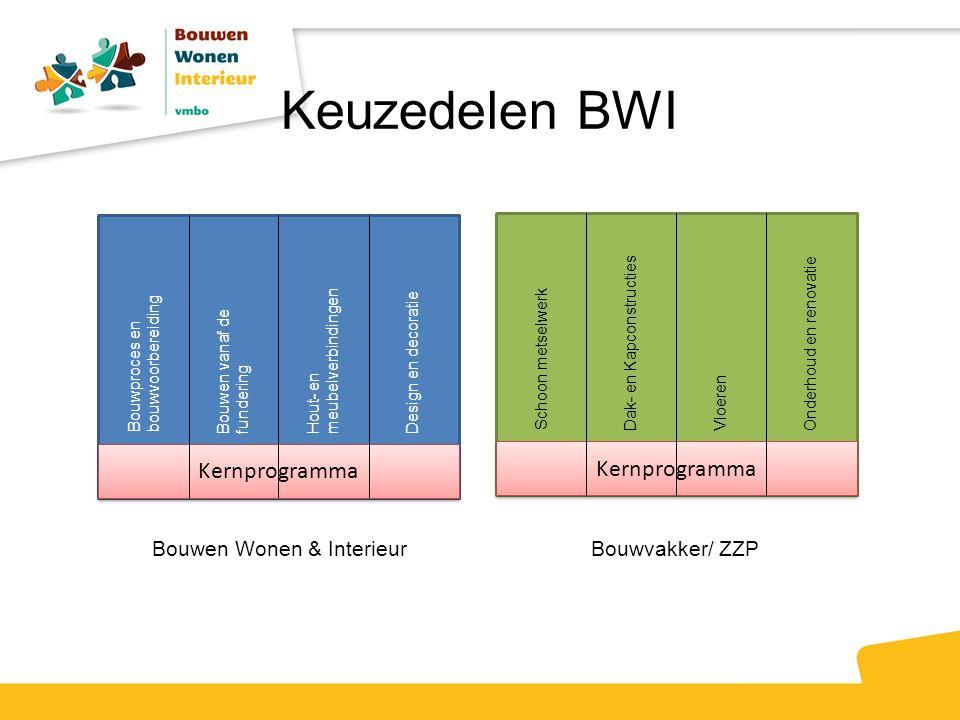 Bouwen Wonen & Interieur
