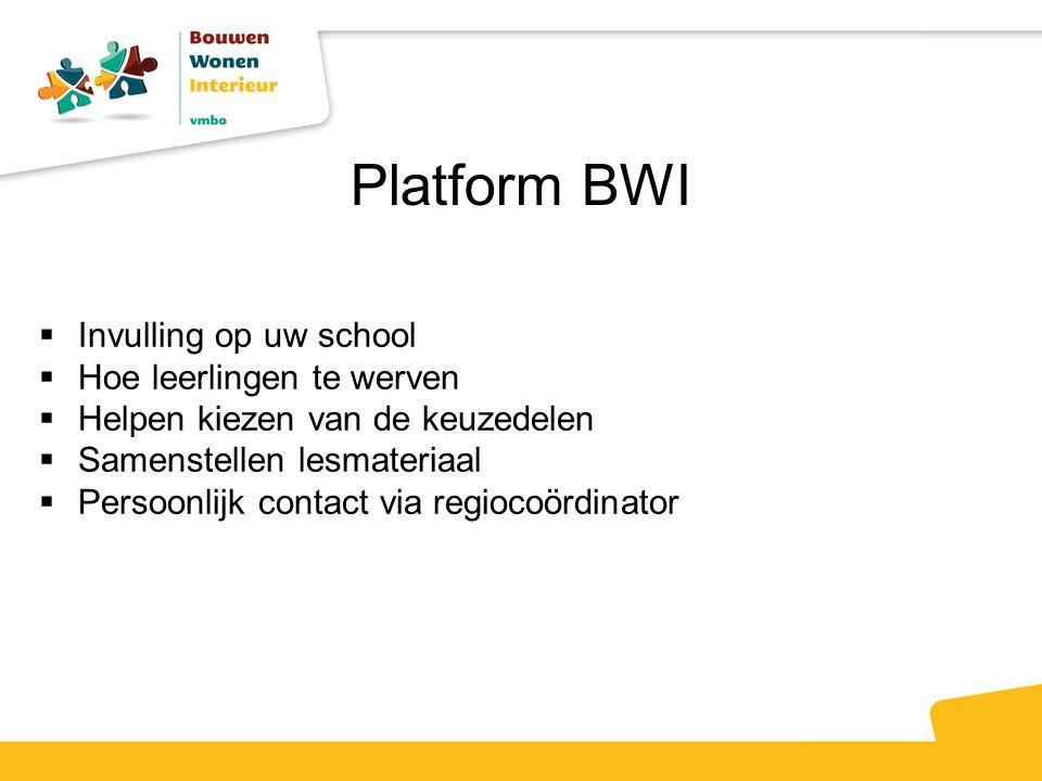 Platform BWI Invulling op uw school Hoe leerlingen te werven
