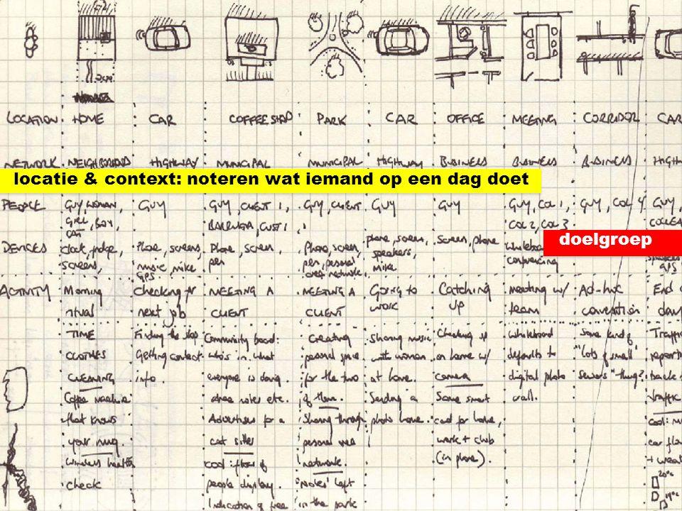 locatie & context: noteren wat iemand op een dag doet