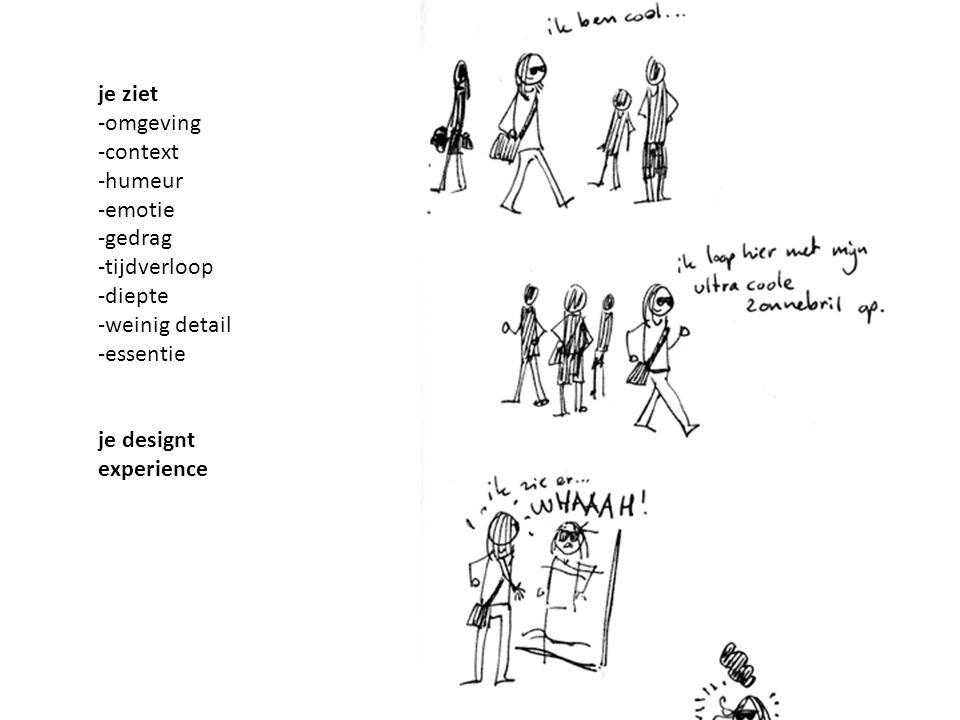 je ziet -omgeving -context -humeur -emotie -gedrag -tijdverloop