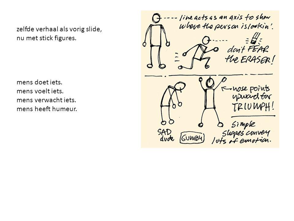 zelfde verhaal als vorig slide, nu met stick figures.