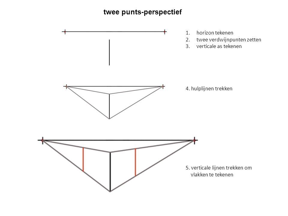 twee punts-perspectief