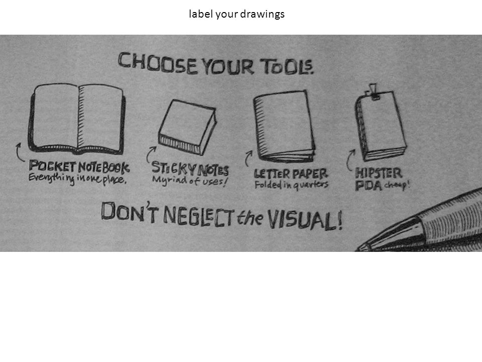 label your drawings rohdesign