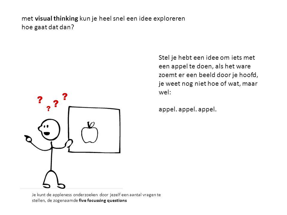 met visual thinking kun je heel snel een idee exploreren