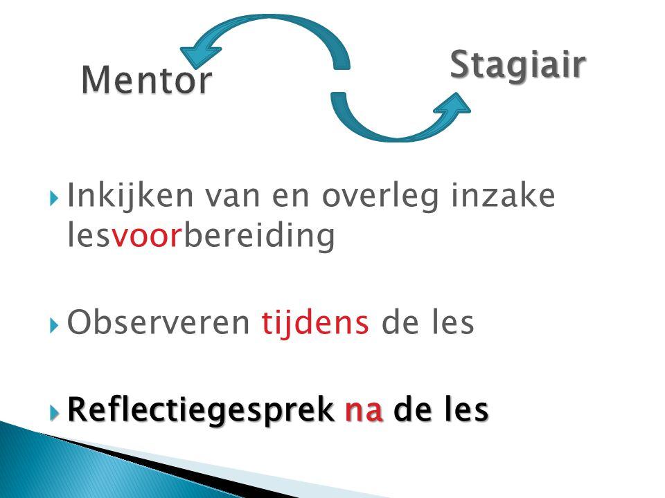 Mentor Stagiair Inkijken van en overleg inzake lesvoorbereiding