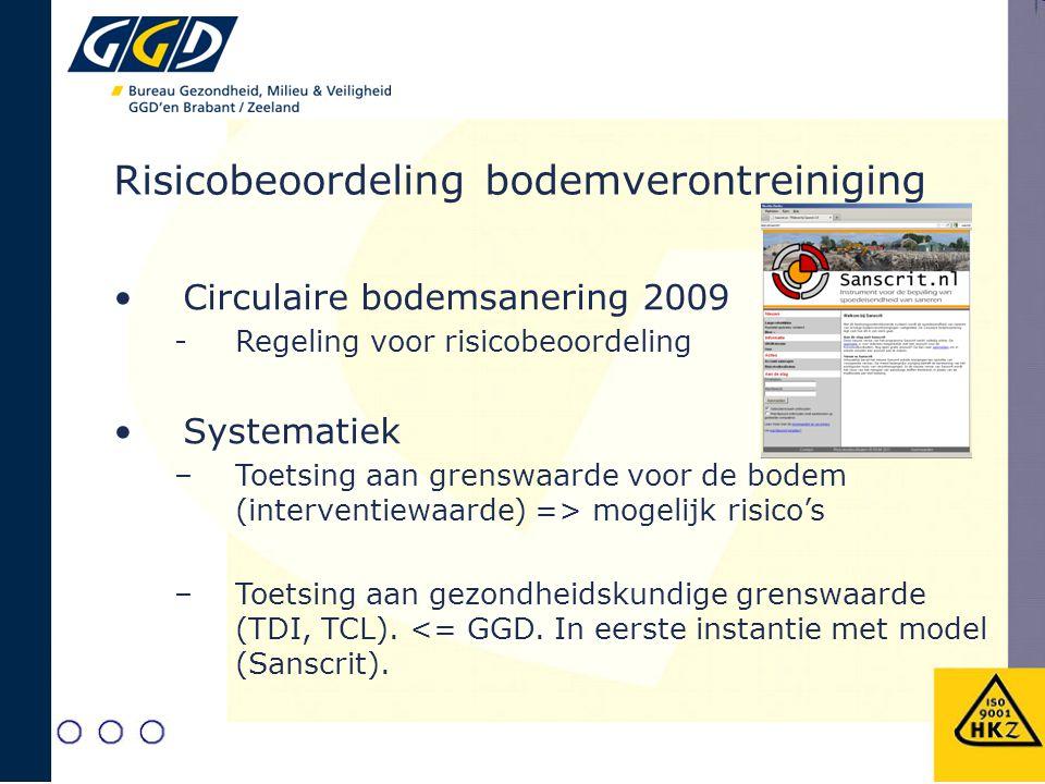 Risicobeoordeling bodemverontreiniging