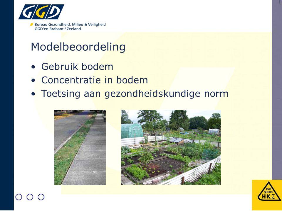 Modelbeoordeling Gebruik bodem Concentratie in bodem