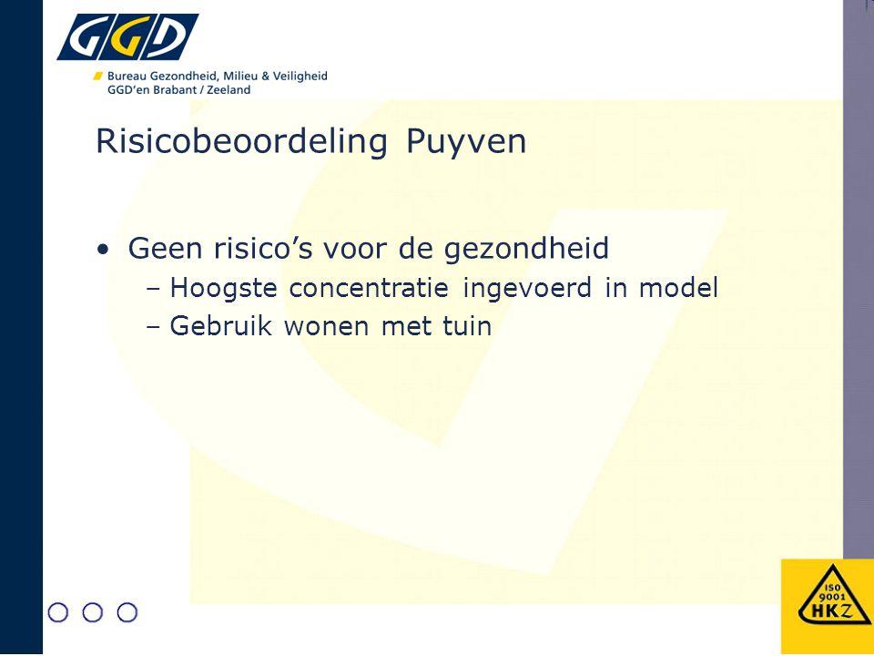 Risicobeoordeling Puyven