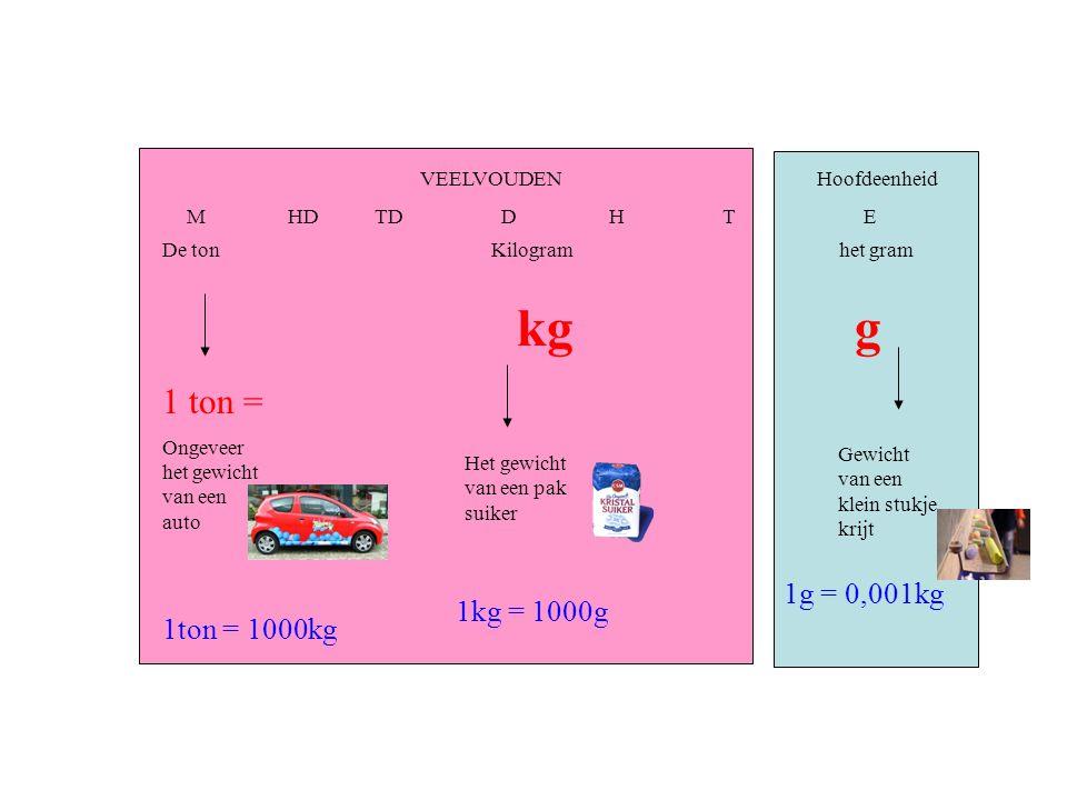 1 ton = 1g = 0,001kg 1kg = 1000g 1ton = 1000kg VEELVOUDEN