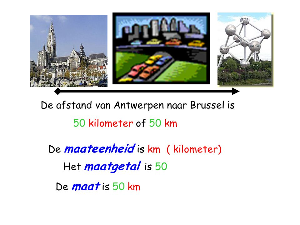 De afstand van Antwerpen naar Brussel is