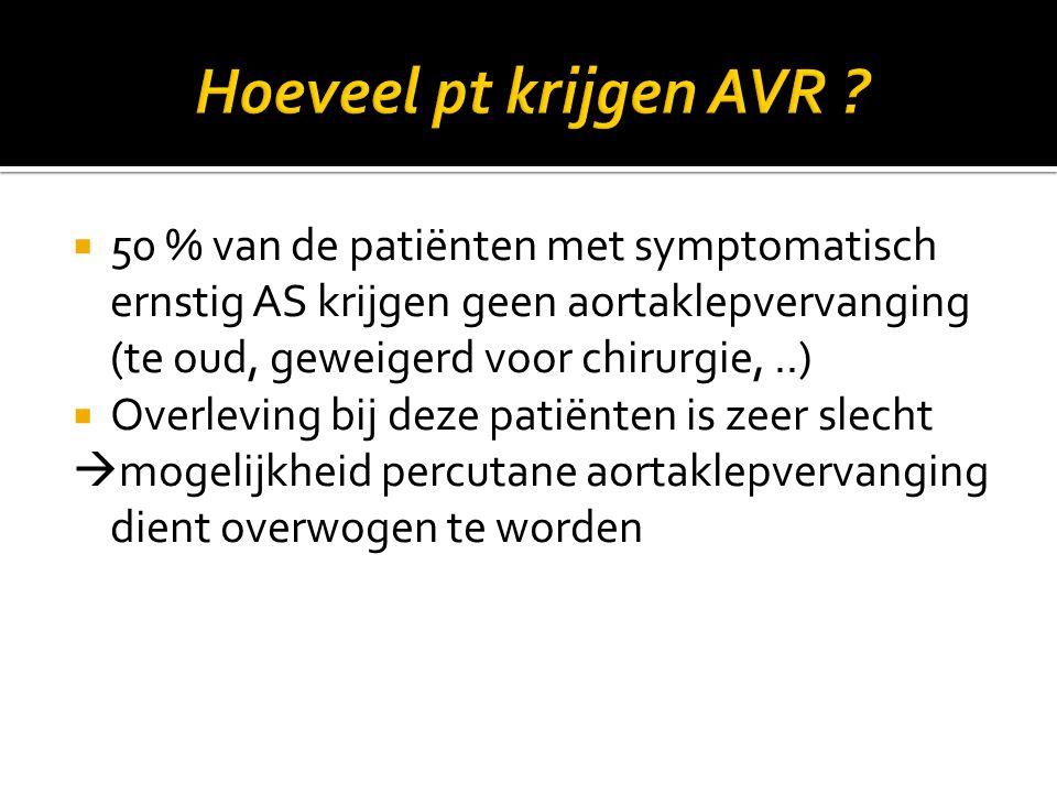 Hoeveel pt krijgen AVR 50 % van de patiënten met symptomatisch ernstig AS krijgen geen aortaklepvervanging (te oud, geweigerd voor chirurgie, ..)