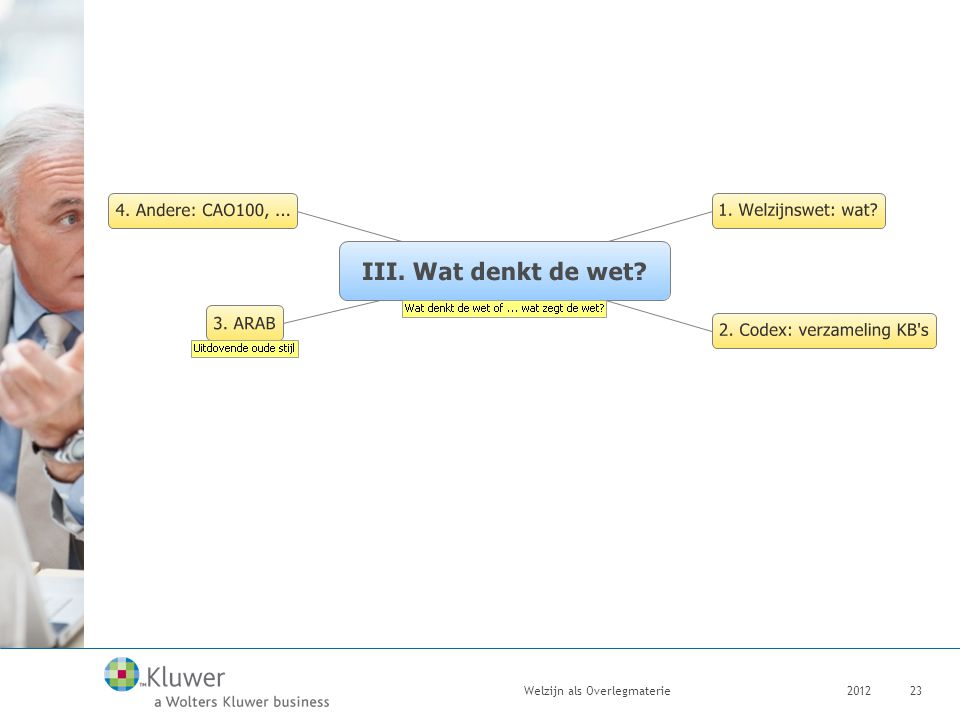 Belangrijkste woord op deze slide: Denkt