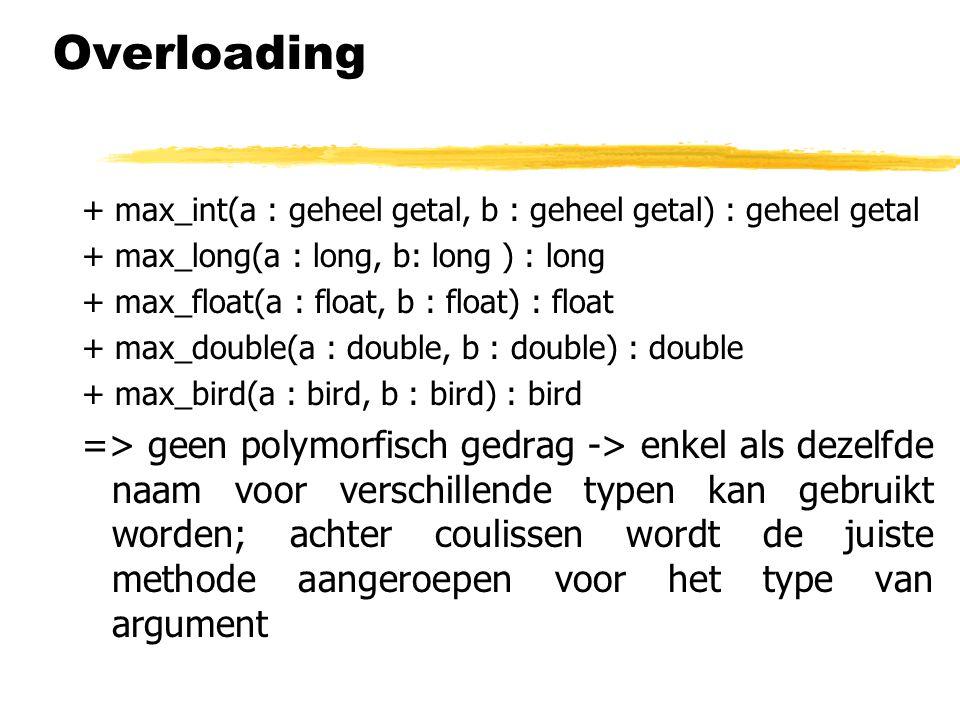 Overloading + max_int(a : geheel getal, b : geheel getal) : geheel getal. + max_long(a : long, b: long ) : long.