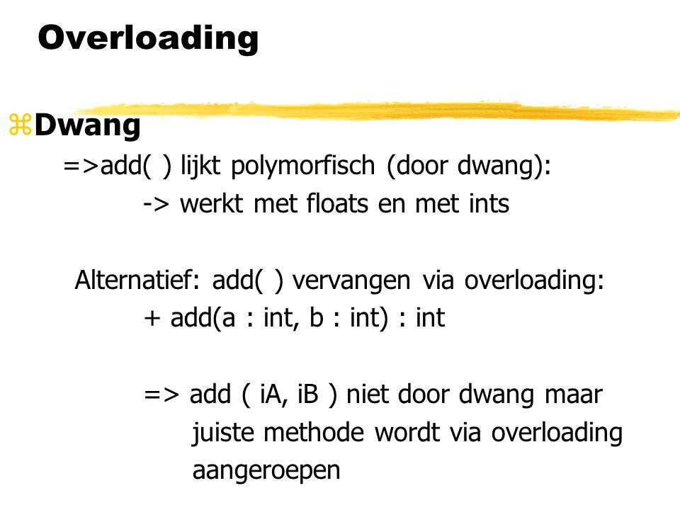 Overloading Dwang =>add( ) lijkt polymorfisch (door dwang):