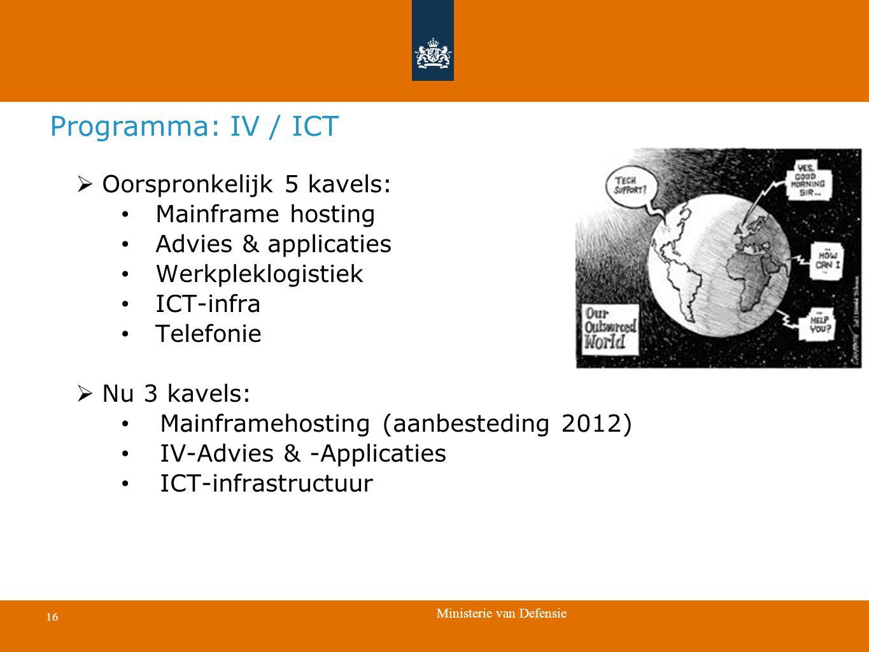 Programma: IV / ICT Oorspronkelijk 5 kavels: Mainframe hosting