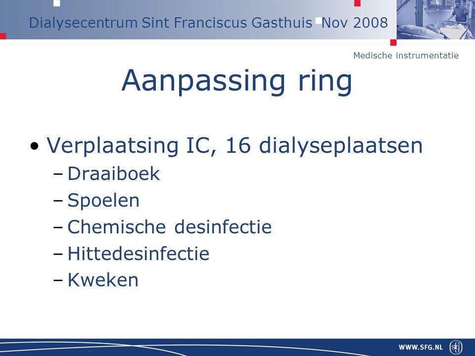 Aanpassing ring Verplaatsing IC, 16 dialyseplaatsen Draaiboek Spoelen