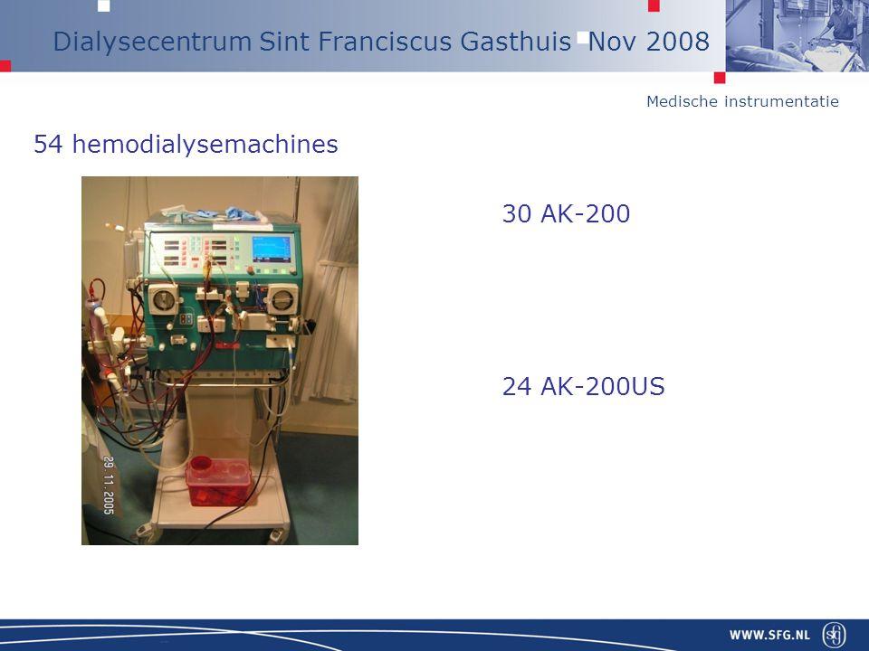 54 hemodialysemachines 30 AK-200 24 AK-200US