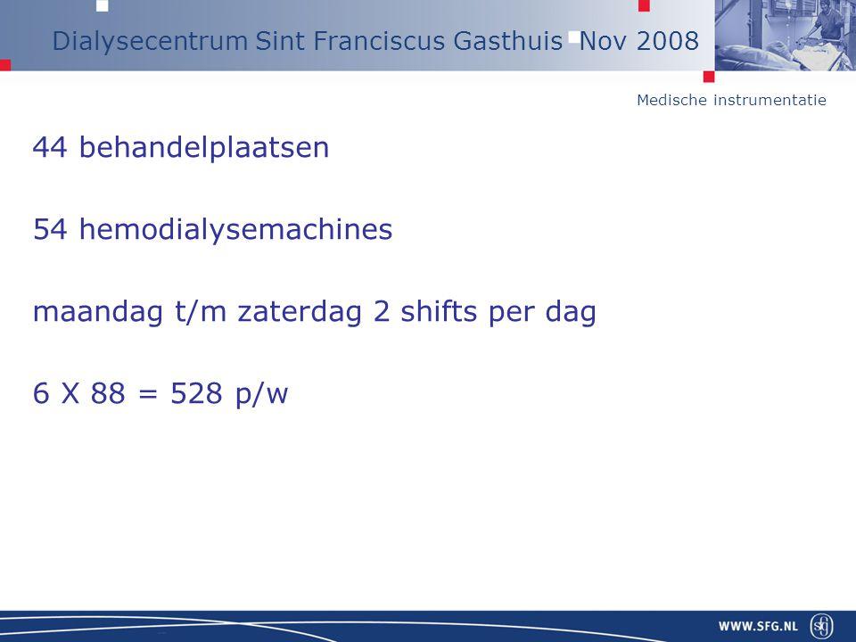 44 behandelplaatsen 54 hemodialysemachines maandag t/m zaterdag 2 shifts per dag 6 X 88 = 528 p/w