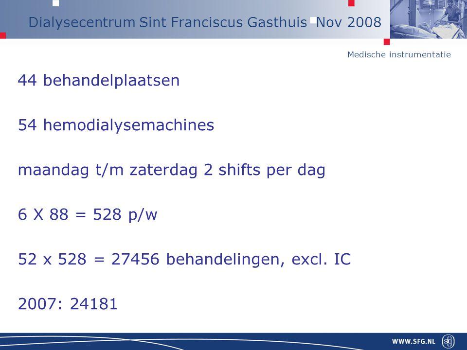 44 behandelplaatsen 54 hemodialysemachines. maandag t/m zaterdag 2 shifts per dag. 6 X 88 = 528 p/w.