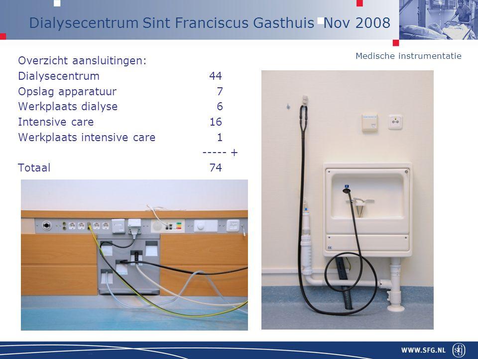 Overzicht aansluitingen: Dialysecentrum 44 Opslag apparatuur 7