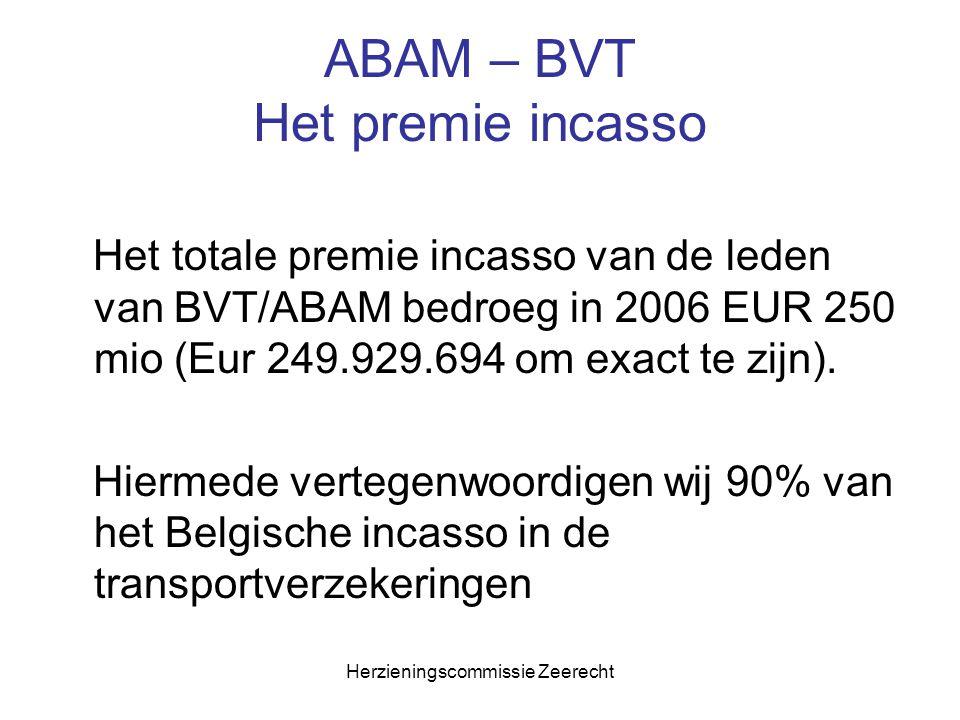 ABAM – BVT Het premie incasso