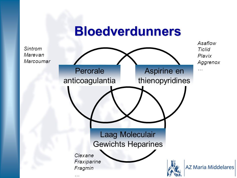 Bloedverdunners Perorale anticoagulantia Aspirine en thienopyridines