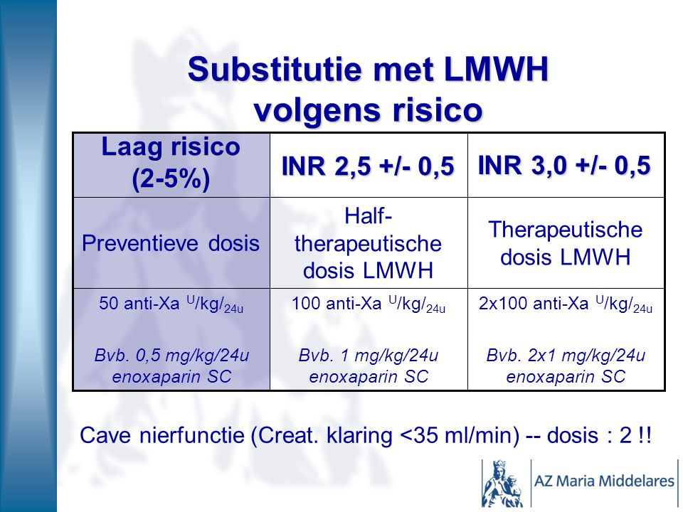 Substitutie met LMWH volgens risico
