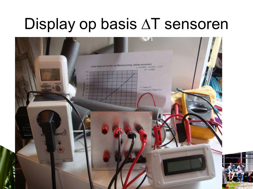 Display op basis ∆T sensoren