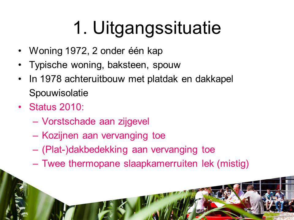 1. Uitgangssituatie Woning 1972, 2 onder één kap