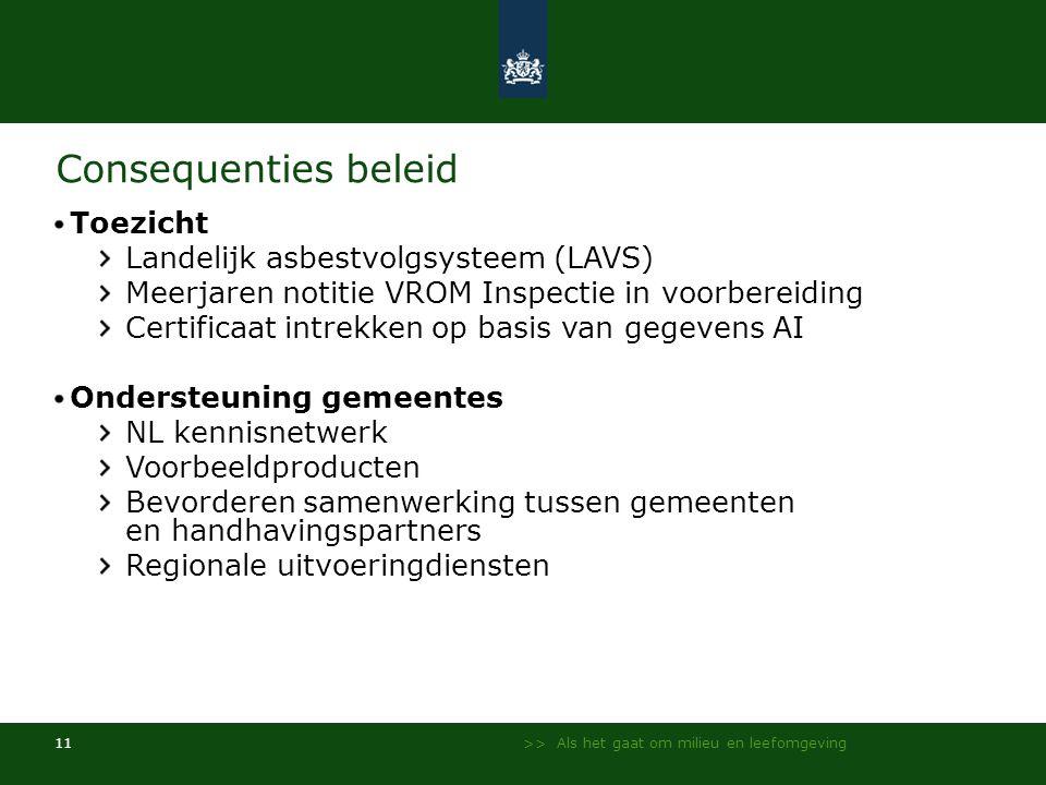 Consequenties beleid Toezicht Landelijk asbestvolgsysteem (LAVS)