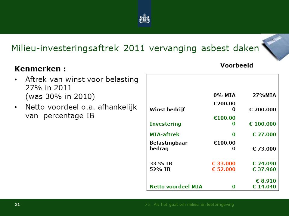 Milieu-investeringsaftrek 2011 vervanging asbest daken
