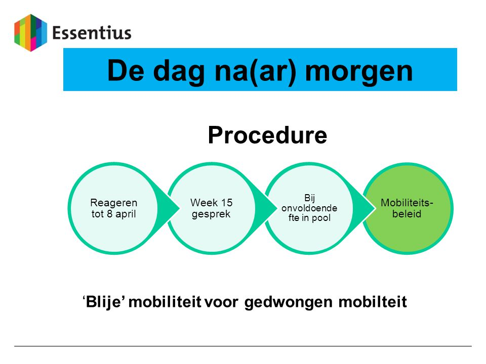 De dag na(ar) morgen Procedure