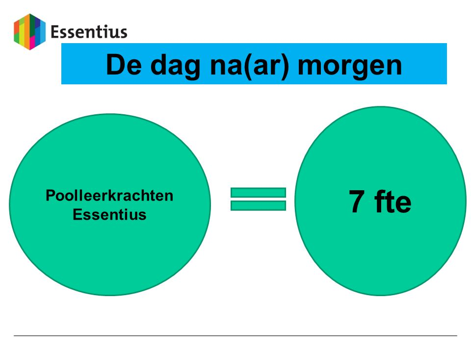 Poolleerkrachten Essentius