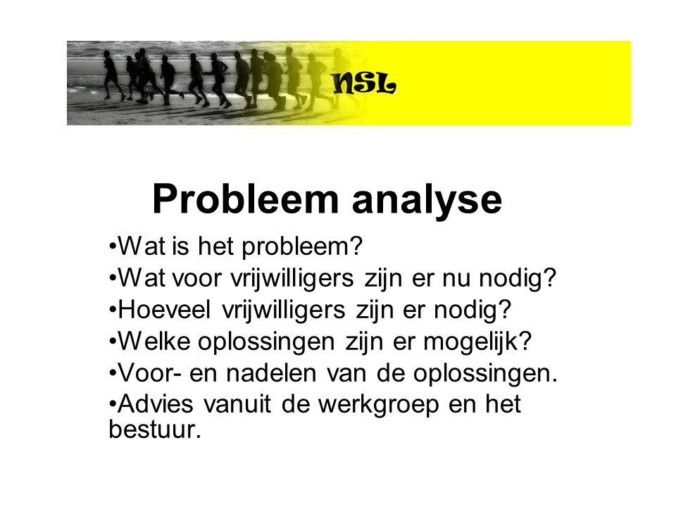 Probleem analyse Wat is het probleem