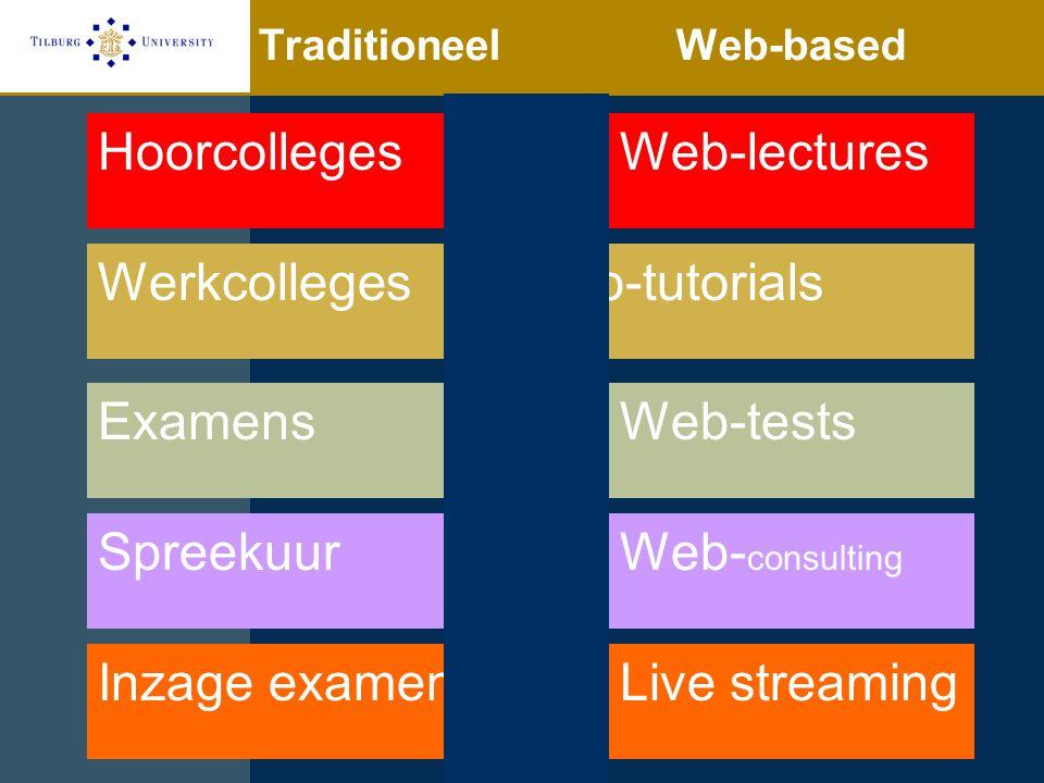 Traditioneel Web-based