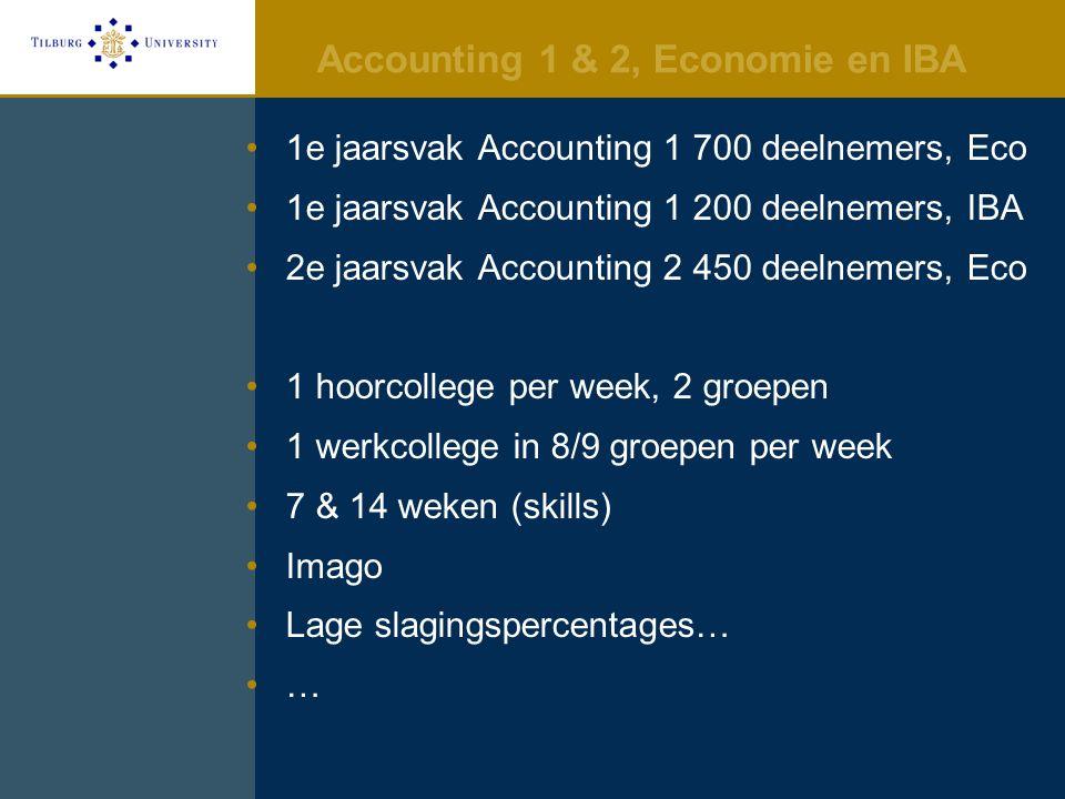 Accounting 1 & 2, Economie en IBA
