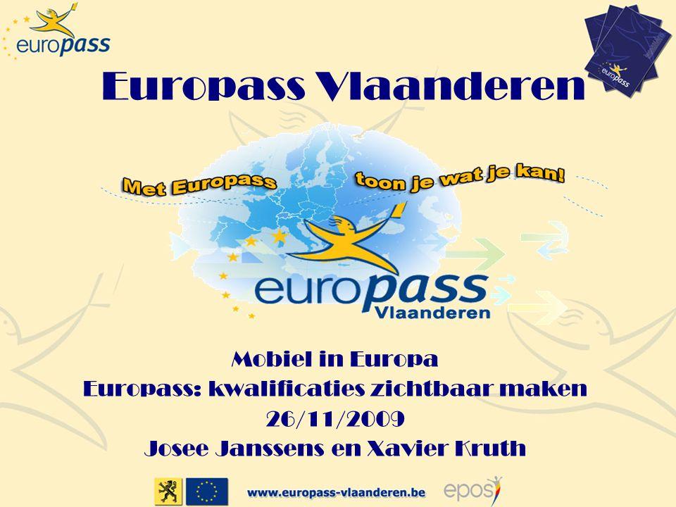 Europass Vlaanderen Mobiel in Europa