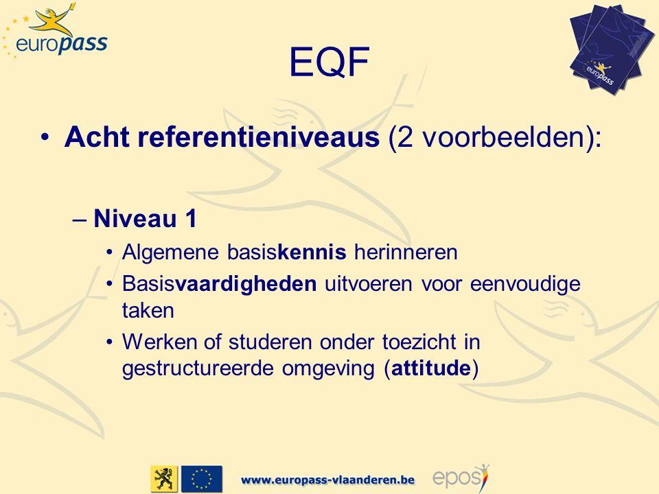 EQF Acht referentieniveaus (2 voorbeelden): Niveau 1
