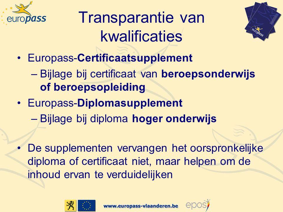 Transparantie van kwalificaties