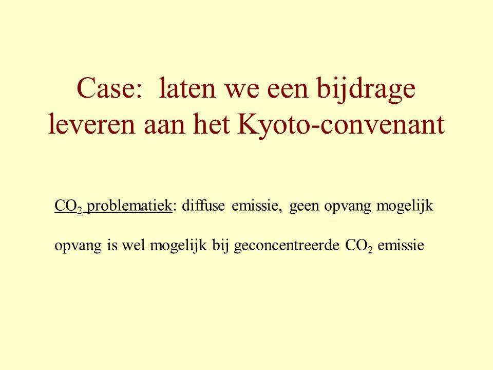 Case: laten we een bijdrage leveren aan het Kyoto-convenant