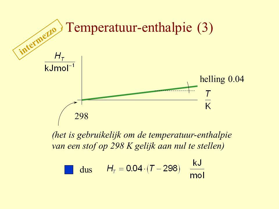 Temperatuur-enthalpie (3)